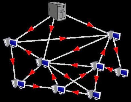 torrent savoir Tout savoir sur les Torrents: infos et conseils