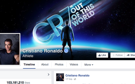 Valeur d'un post facebook de CR7: 115000€