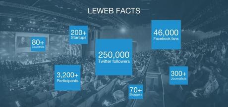 AntVoice, présent à l'événement LeWeb en partenariat avec Google