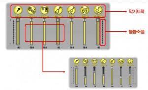 MT9 : séparation des canaux