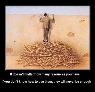 Project-Management-Resources