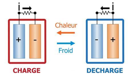 charge-cellule-electrochimique-chaleur-traduction