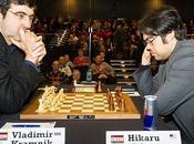 Échecs London Chess Classic