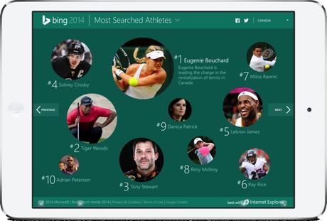 Microsoft Bing year in 2014