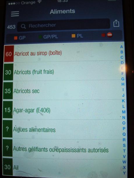 Montitool+ une application très utile pour ceux qui mangent IG Bas....