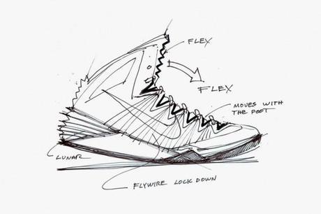 Combien gagne un Sneaker designer chez Nike