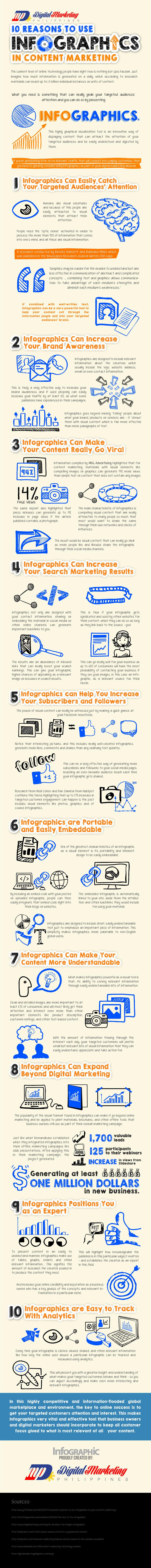 10-Reasons-to-Use-Infographics-in-Content-Marketing