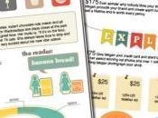 Media Kit, l'outil indispensable pour vendre publicité