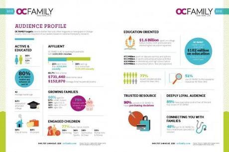OCF-Media-Kit-2012-Full_Page_3