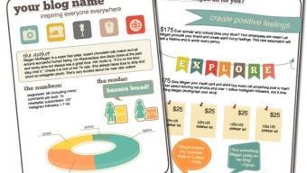 Le Media Kit, l'outil indispensable pour vendre de la publicité !