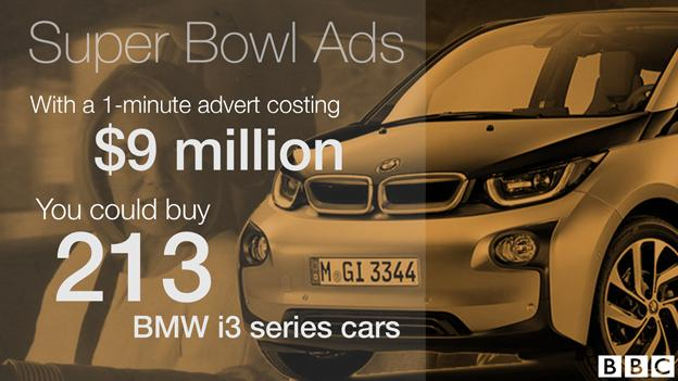 tarif publicité super bowl bmw