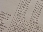 tables multiplication comment tourner autour avec Méthode Singapour