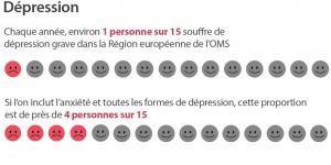 SUICIDE: Un sur 5 est lié à la crise – The Lancet Psychiatry