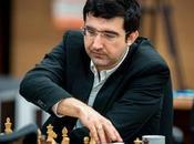 Zurich Chess Classic