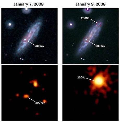 Supernovas : on a tout juste.
