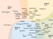Singapour Suède affichent niveau d'évolution digitale plus élevé monde