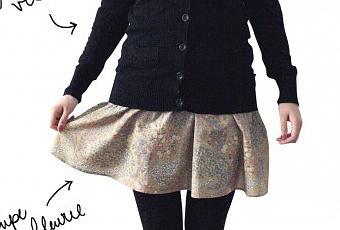 eef3cda9445582 La jupe fleurie, même en hiver - Paperblog