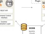 Icinga, système surveillance open source