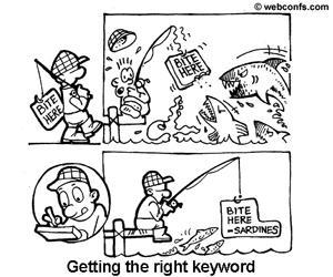 getting-the-right-keyword