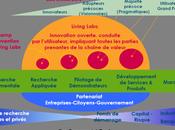 e-santé peut-elle contribuer nouvel aménagement territoire