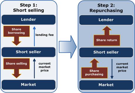 Does schwab option trading show delta