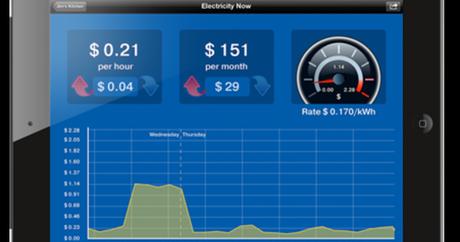 Compteurs d'énergie intelligents : vers une meilleure diffusion des données au public