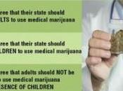 CANNABIS expérimentation jeunes: Tirer leçons tabac Pediatrics