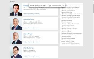 Ce jeudi 7 mai 2015, la liste des ministres en poste n'avait pas encore changé