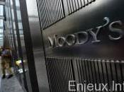 Moody's juge stable note situation économique Tunisie
