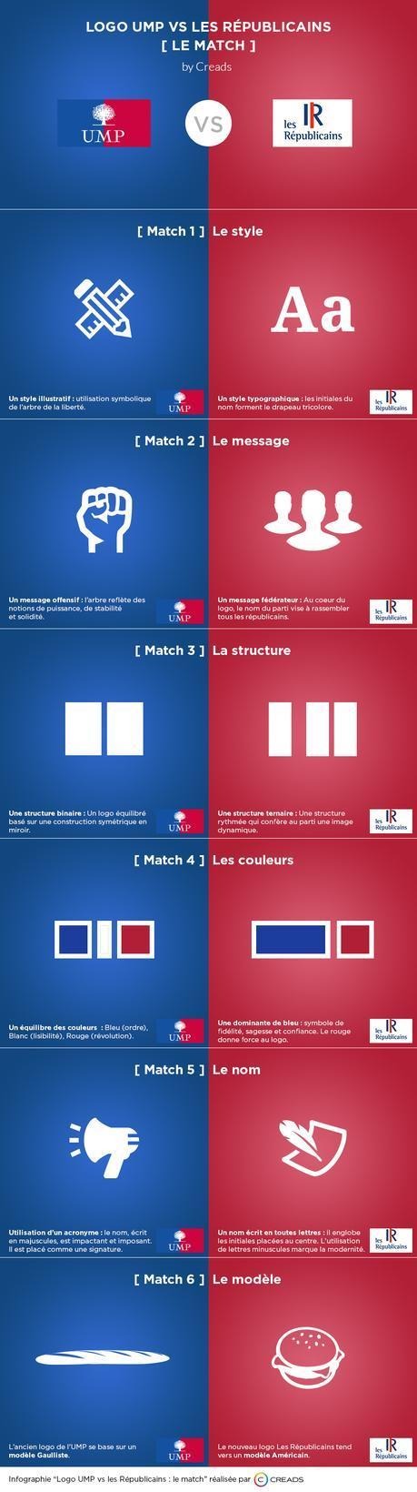 Creads_Infographie_LesRepublicains