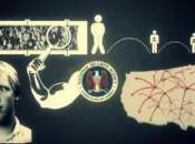 Data gueule, vers surveillance généralisée