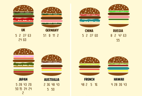 The_A-Z_of_Global_Burgers_infographic_j_cover.