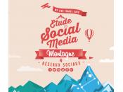 Étude 2015 performance stations montagne réseaux sociaux