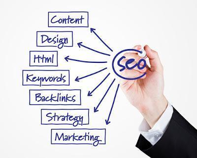 Rendez votre site web visible sur google facilement