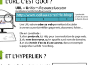 Comprendre liens hypertextes