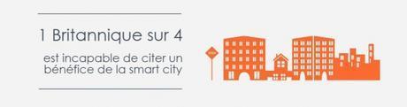 1 citoyen sur 4 ne connaît pas de bénéfices de la smart city