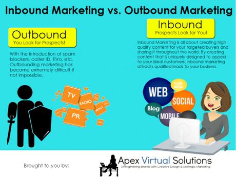 Inbound-Outbound-Marketing