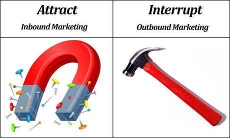 Inbound-vs-Outbound-Marketing1