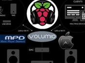 Volumio: guide installation, configuration utilisation
