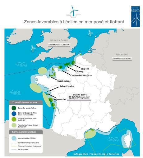 Comment est réparti l'éolien offshore en Europe ?