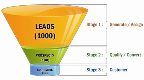 sales-funnel_new1