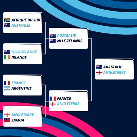 pronostic coupe du monde rugby 2015