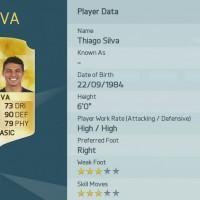 Top 20 des joueurs les mieux notés dans Fifa 16