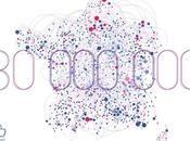 Facebook franchit millions d'utilisateurs actifs France!
