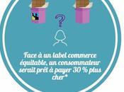 labels commerce équitable favorisent l'intention d'achat