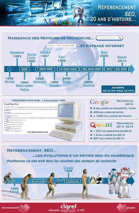 Infographie-histoire-referencement
