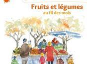 calendrier mural pour connaître fruits légumes saison
