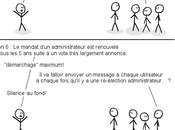 Gribouillage (propositions limite mandat administrateurs.