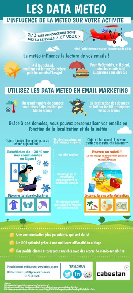Infographie_Data_Meteo_emails