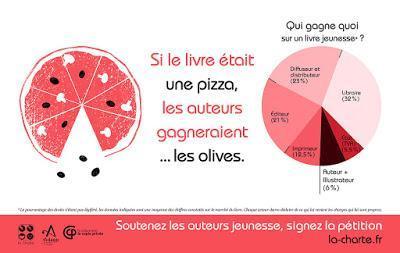 Signer contre miettes, croûtes, pépins, olives...